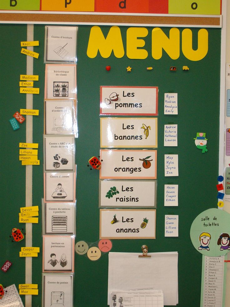 Grade 1 Early French Immersion - Guided Reading and Centres Menu