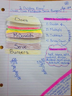Steps to Division math journal @ Runde's Room