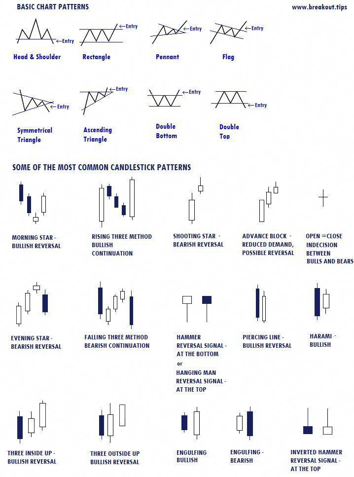Candlestick Patterns Cheat Sheet Poisk V Google