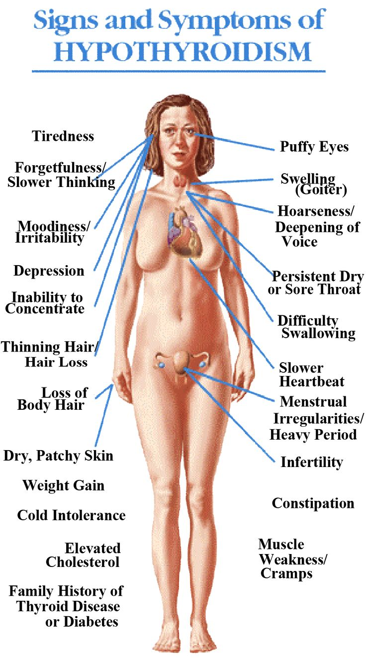 What is hypothyroidism is one kind of disease because the