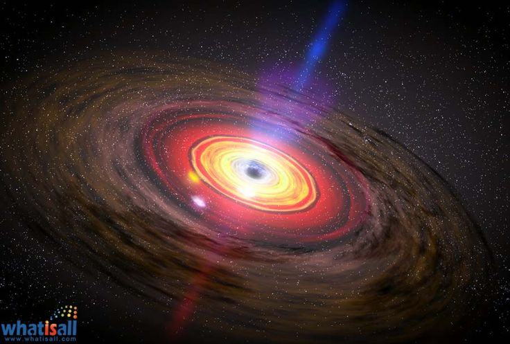 Black hole is a big region in space, with such incredible gravitational pull that nearby objects and even light cannot escape it. Around this hole, there is an invisible surface, usually known as point of no return, as the objects near that area have no chances to return and are sure to be absorbed by the black hole.