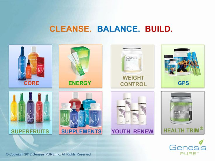 Genesis PURE - Products Cleanse, Balance, Build.. I am a believer! Already sleeping better and feeling better!