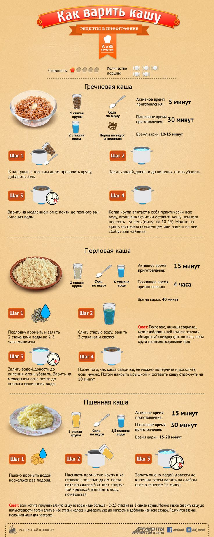 Инфографика о каше. #edimdoma #cookery #infographics