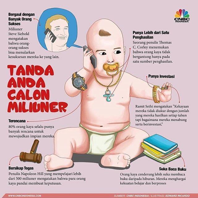6 Tanda Anda Adalah Calon Miliuner Pic By Cnbcindonesia Successbefore30 Sb30 Cpn Chandraputranegara Bpb Badaipa Motivasi Bisnis Infografis Motivasi