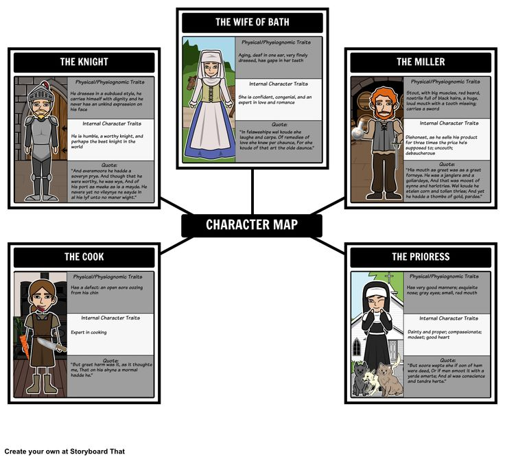 Character satire in chaucers canterbury tales