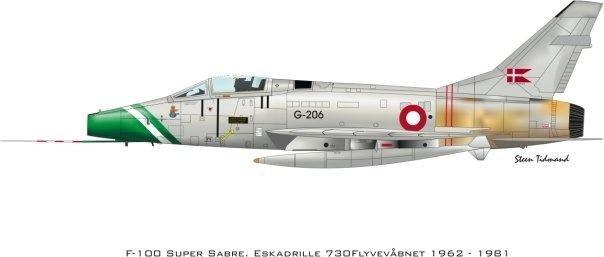 Aircraft F-100 CorelDraw.