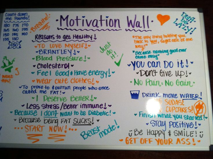 Motivation Board! I think having this in the house would help me with staying focus on my weight loss goals and keep going