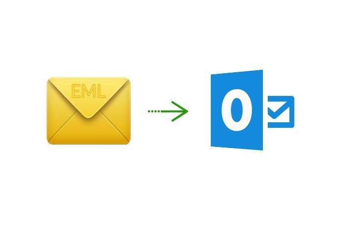 Best Ways To Import .Eml Files in Outlook Express 2010  #emifiles #outlookexpress