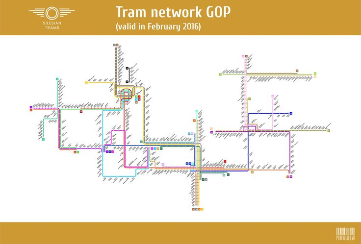 Real and current network of Silesian trams