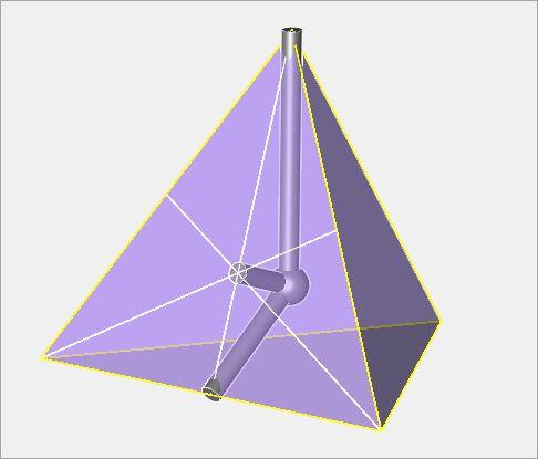 Tetrahedral Symmetry