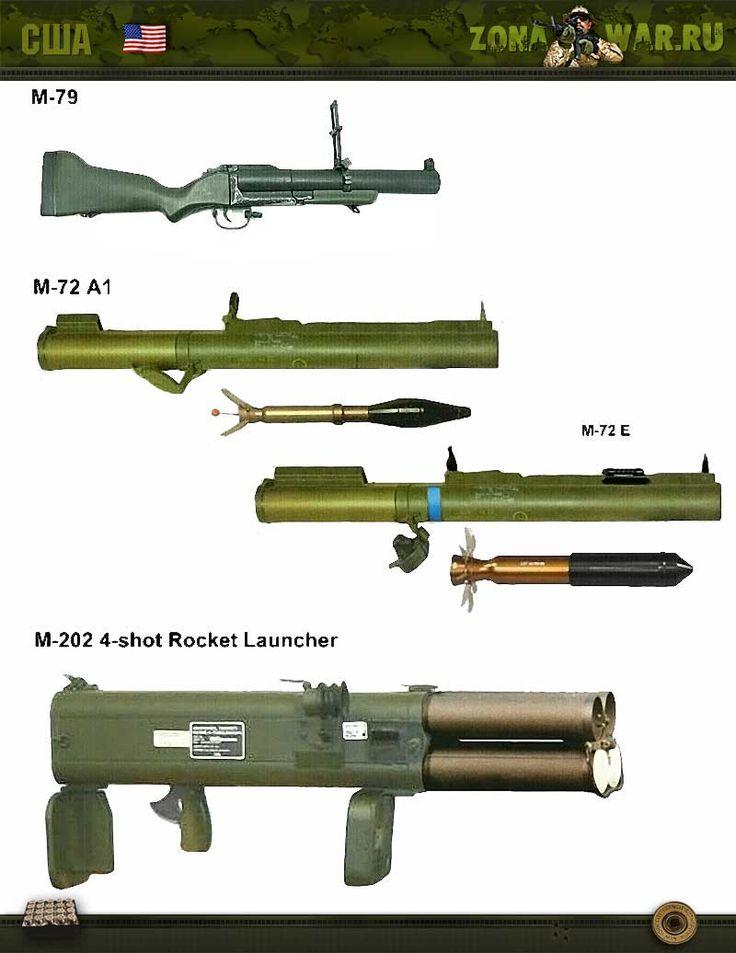 ручные противотанковые гранатометы M-72A1 / M-72E
