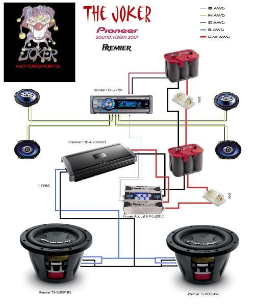 car audio wiring subwoofer battery