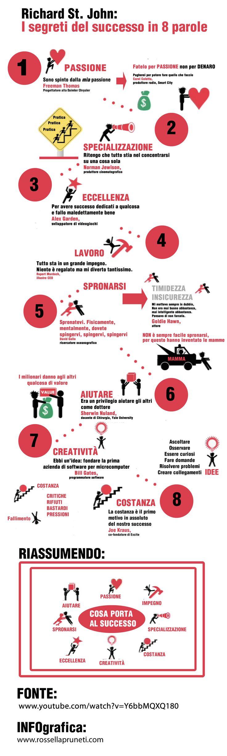 Infografica i segreti del successo in 8 parole