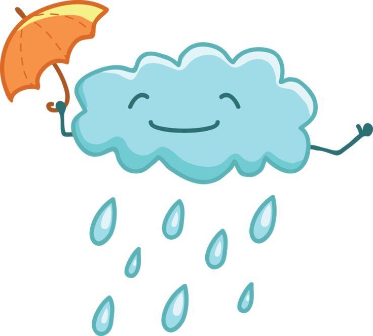 tiempo lluvia