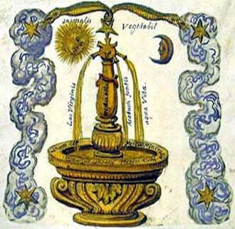 The Mercurial Fountain This picture goes straight to the heart of alchemical symbolism, for it is an attempt to depict the mysterious basis of the opus. It is a quadratic quaternity characterized by the four stars in the four corners.