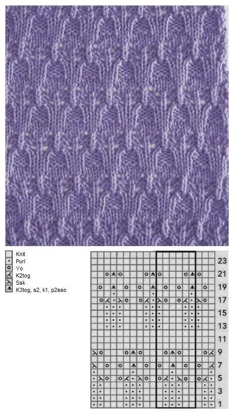 Textured knitting stitch with lace