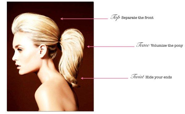 How to Master the 3-Minute Ponytail