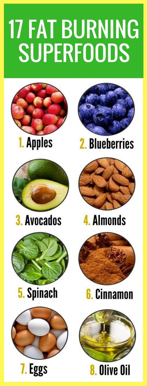 17 foods to eat every day if you want to look slimmer and hotter.