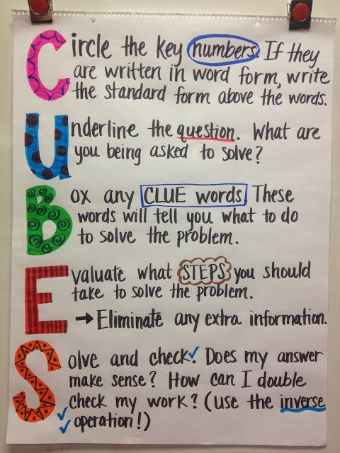 Cubes Math Anchor Chart~ Perfect for upper elementary and middle school students! Great steps to take to solve challenging word problems. Ms. Cao's 4th Grade Math: Week of September 30, 2013 - October 4, 2013