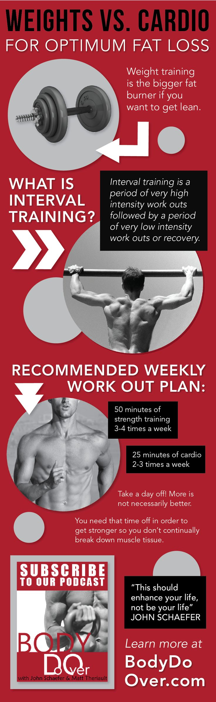#Infographic - Weights vs. Cardio http://bodydoover.com/episode2/