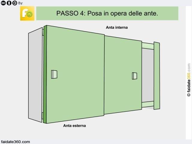 oltre 25 fantastiche idee su la costruzione di un armadio su ... - Personalizzati Cabina Armadio Rimodellare