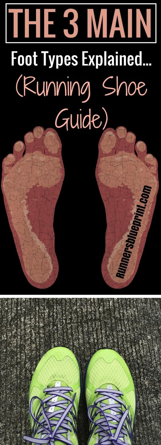 Determining your foot type can help you make the most suitable choices when looking for new running shoes. This can help improve running efficiency, understand the way you run, reduce pain, and prevent injuries, such as heel pain or plantar fasciitis.  So are you excited? Then here we go.  How to Determine Your Foot Type? (& What Does it Mean) http://www.runnersblueprint.com/how-to-determine-your-foot-type-running-tips/ #Fitness #Foot #Type