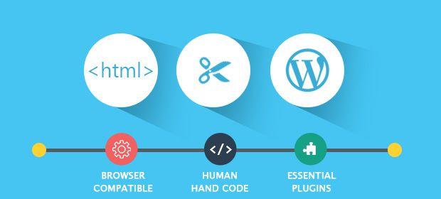 HTML to Wordpress Conversion by MarkupChop