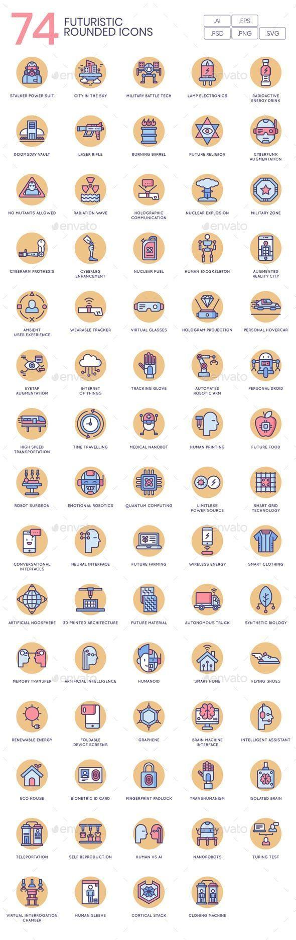 25 + › #Zukunft #Technologie #Icons – Butterscotch – Technologie-Icons
