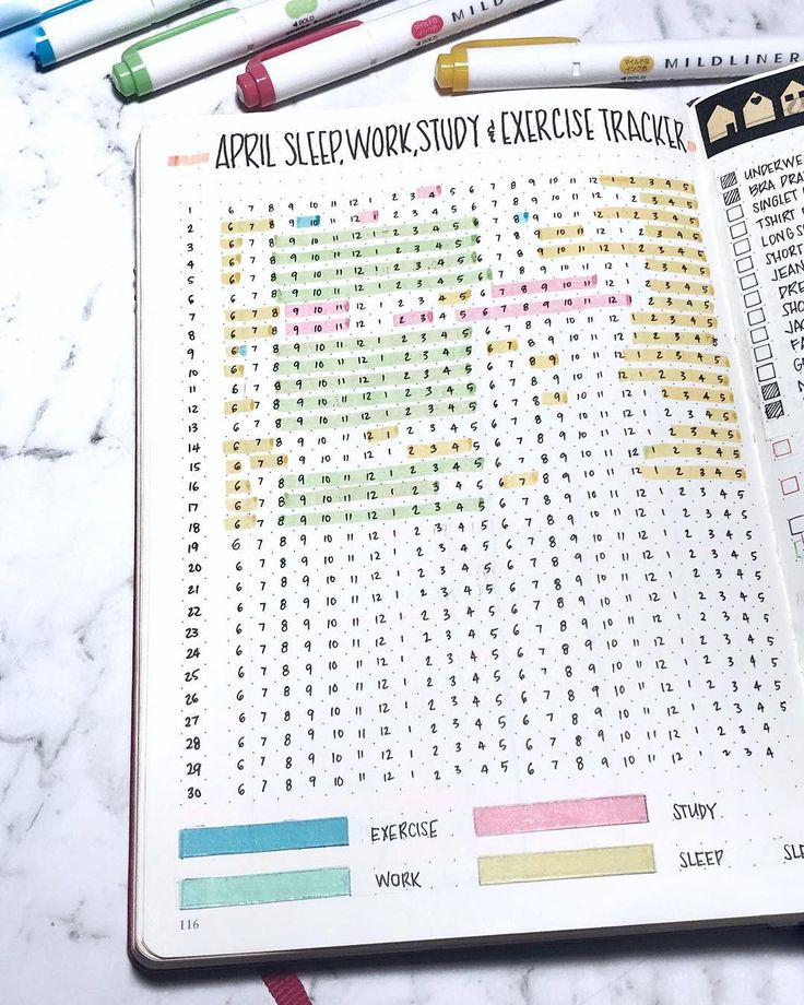 155+ Bullet Journal Behavior Tracker Concepts