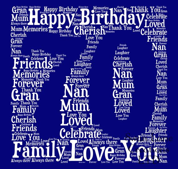 Personalised 70th Birthday Word Art A by SwanLaneCreations