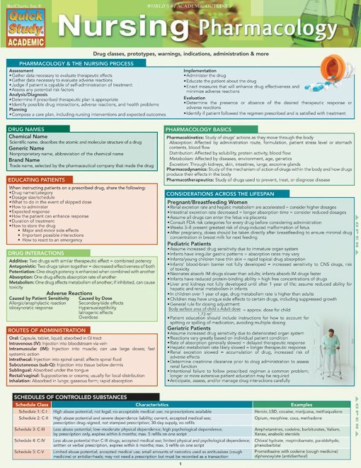71 Best Images About Nursing: Pharmacology On Pinterest