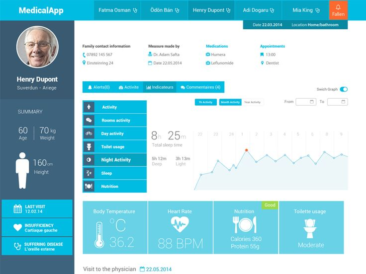 1000 Images About Clinical Web Ui Design On Pinterest