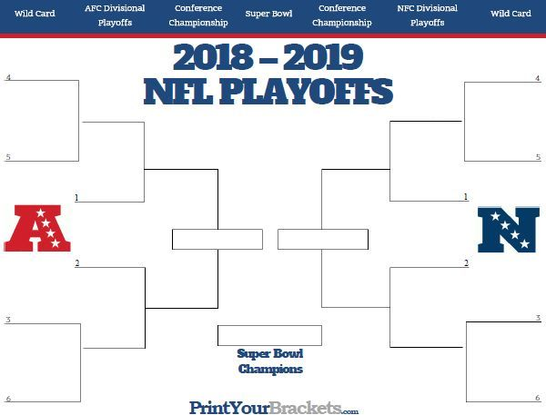 Agile image pertaining to nfl printable brackets