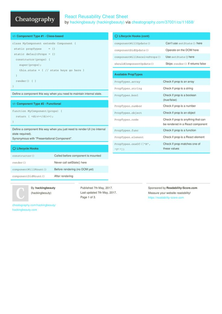 8 best react redux images on pinterest programming coding and react reusability cheat sheet from hackingbeauty reactjs reusability checklist general cheat sheet fandeluxe Choice Image