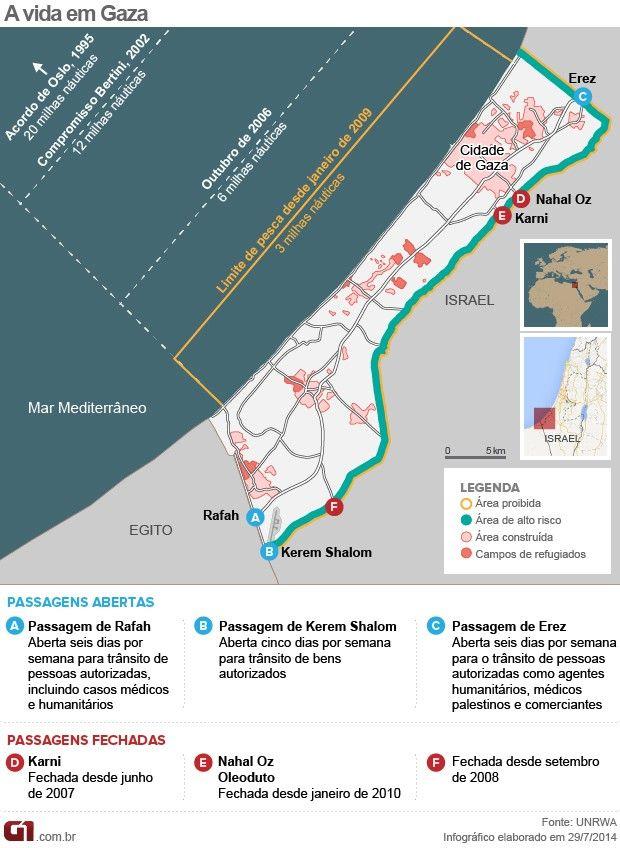 Saiba como é a vida na Faixa de Gaza: http://glo.bo/1uLDkoV