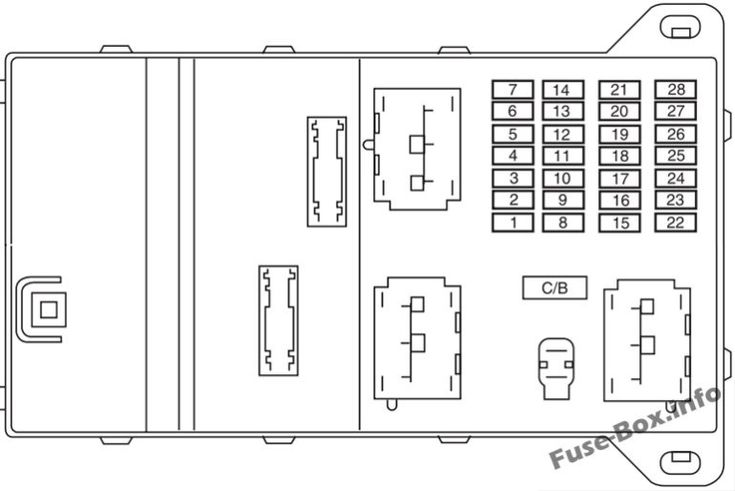 Instrument panel fuse box diagram: Ford Fusion (2006, 2007