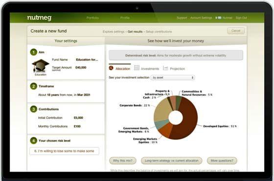 Nutmeg Discretionary Investment Management Company