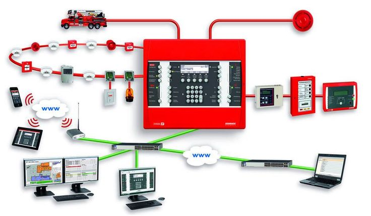 Schrack tűzjelző rendszer  http://milleralarm.hu/szolgaltatasok/tuzjelzo-rendszerek/