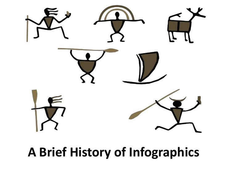 A brief overview of a few pioneers of information graphics with a few samples through time. From cave drawings to today