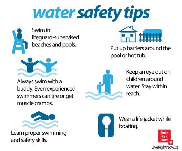 The 25+ best Water safety ideas on Pinterest Summer safety - safety plans