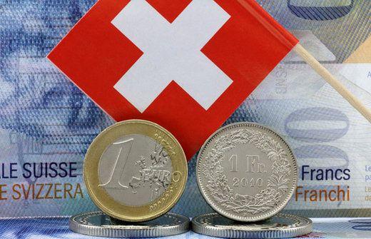 Euro Franco Svizzero, idea d'acquisto | Tradingfacileonline