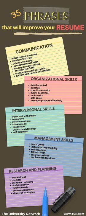 Best 25+ Resume help ideas on Pinterest Resume writing tips - examples of interpersonal skills for resume