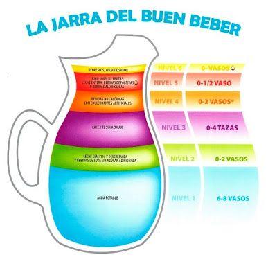 NUTRICAMPEONES: LA JARRA DEL BUEN BEBER
