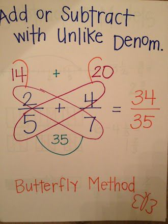 Butterfly Method- Fractions with Unlike Denominators