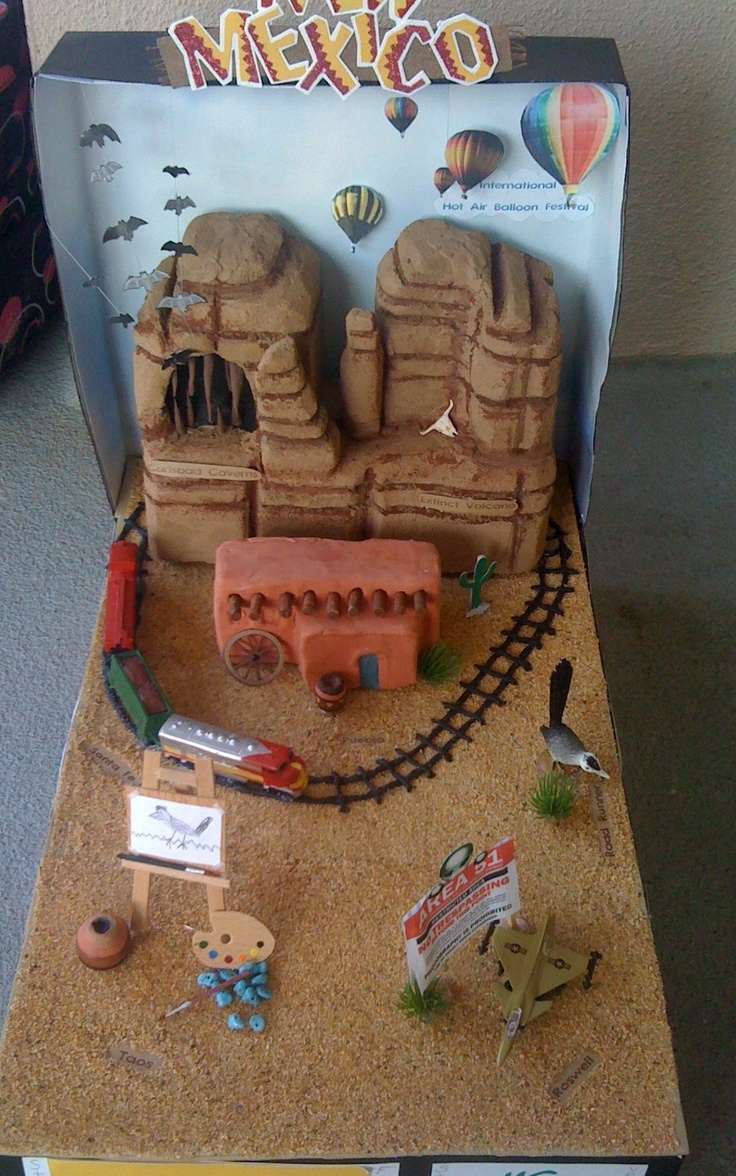 State Report Activities - Show What You Know !  ~  New Mexico Diorama
