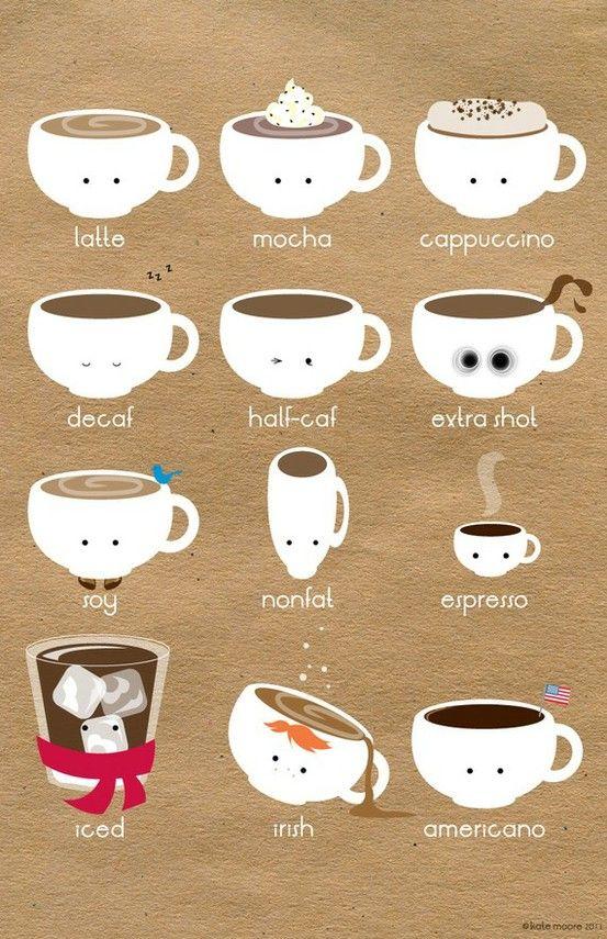 coffee!: Coff Coff, Coffee Lovers, Posters Prints, So Cute, Coffee Cups, Coffee Drinks, Cafe, Coffee Charts, I Love Coffee