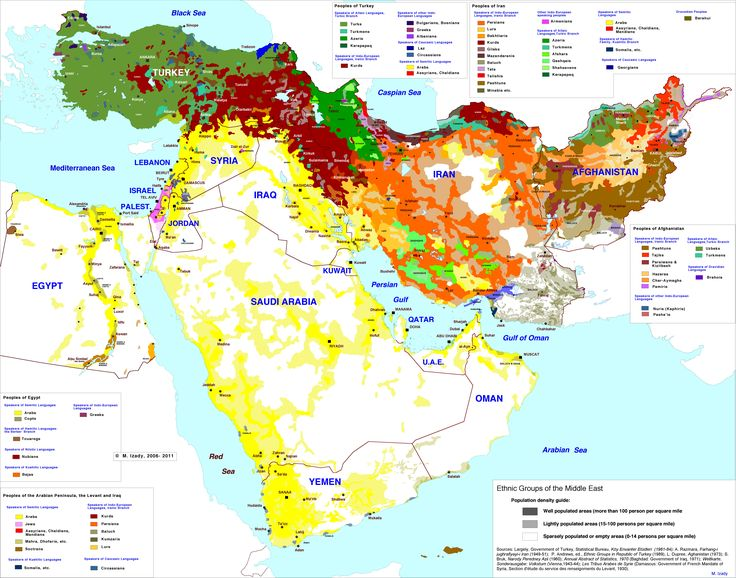 Languages of the Middle East: