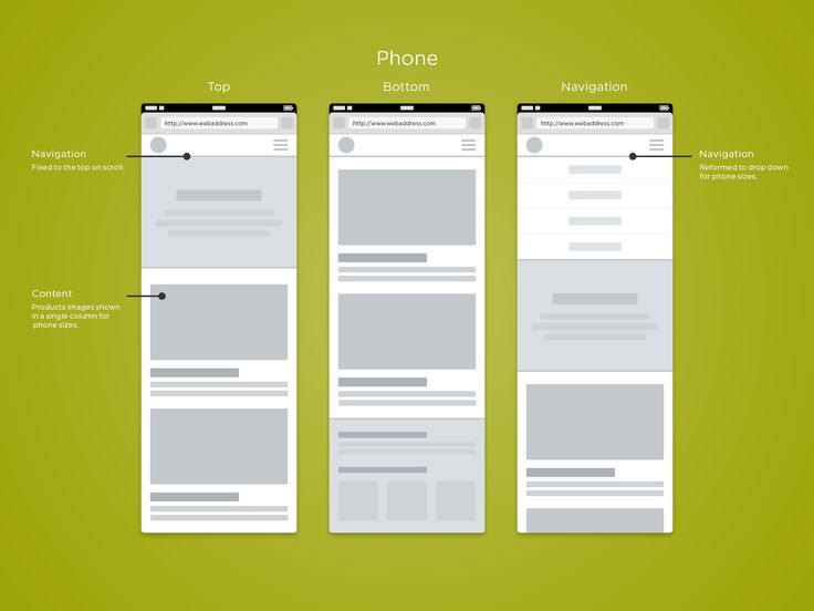 155 best UI UX Wireframes \ User Flows images on Pinterest User - copy blueprint network design