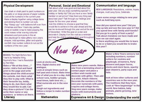 Worms Eye-View: NEW YEARS PLANNING IDEAS - EYFS