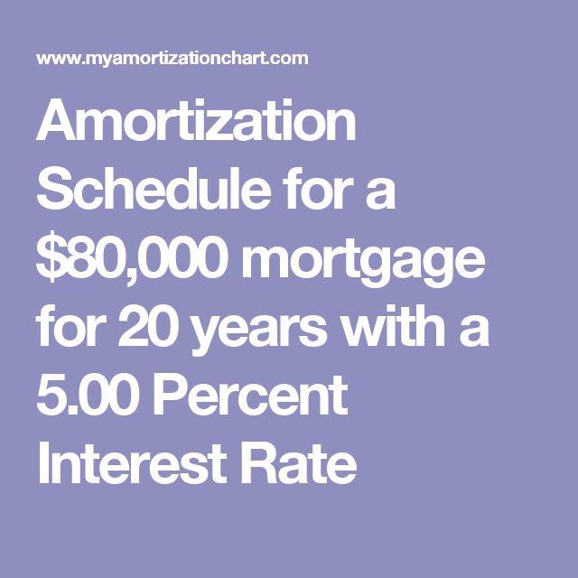 Ponad 25 najlepszych pomysłów na temat Amortization Schedule na - sample schedules loan amortization schedule excel